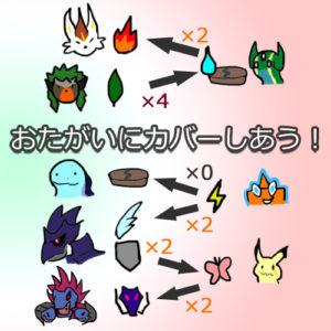 ポケモン剣盾,ポケモン対戦,タイプ相性