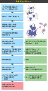 ポケモン剣盾,ポケモン対戦,ポケモン育成,ニャオニクス