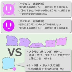 ポケモン剣盾,ポケモン対戦,ポケモン育成,メタモン,ポケルス
